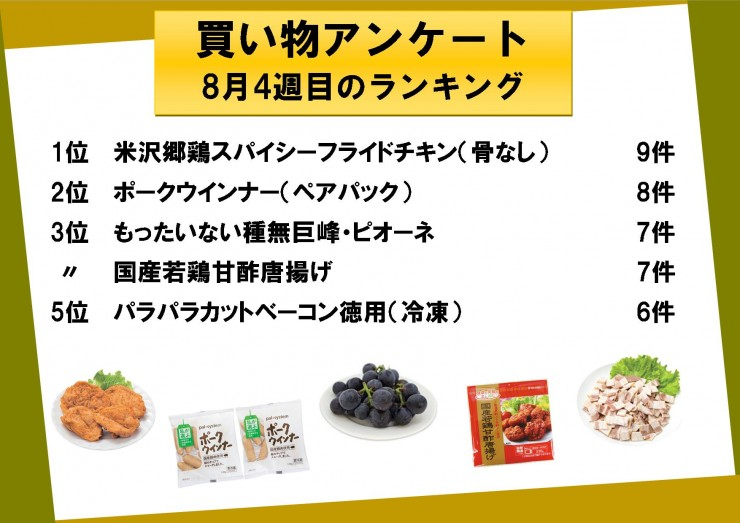 アンケートランキング(8月4回)_p