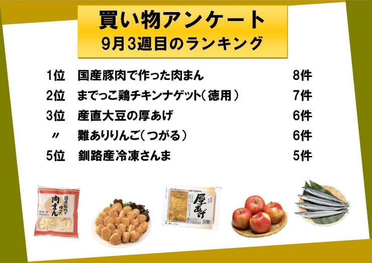 アンケートランキング(9月3回)_p